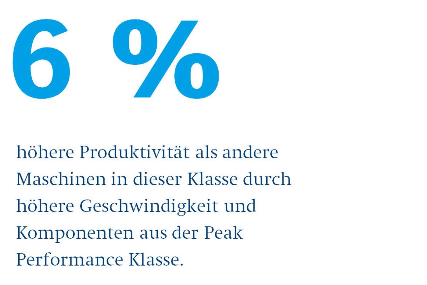 12_6_percent
