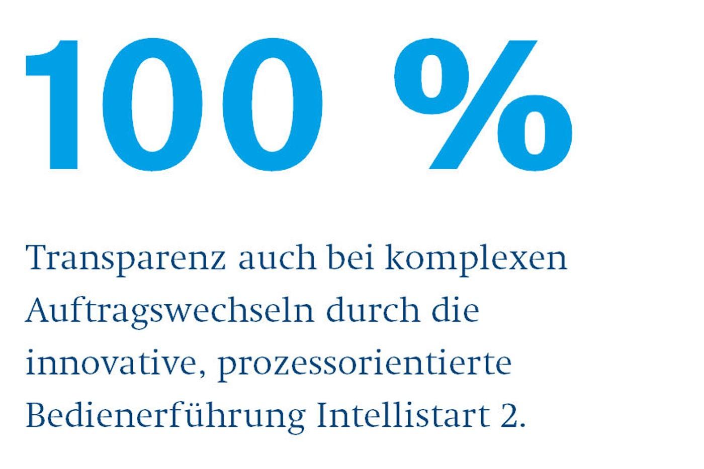 14_100_percent