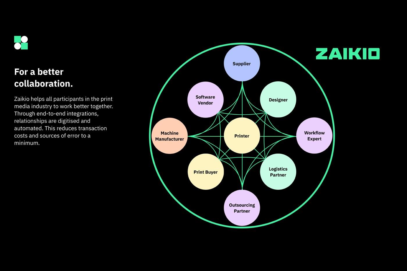 20200729_Zaikio-Together_1