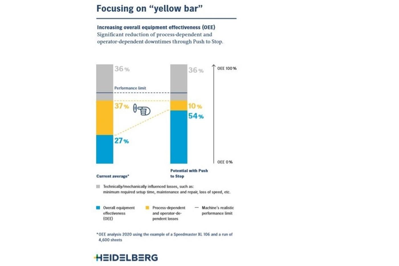 20200324_1_graphic_yellow_bar
