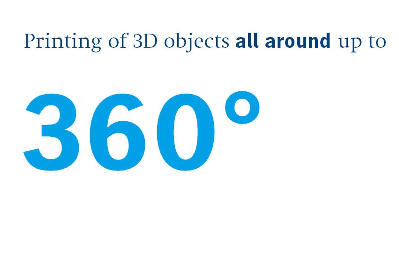 306-degrees-de