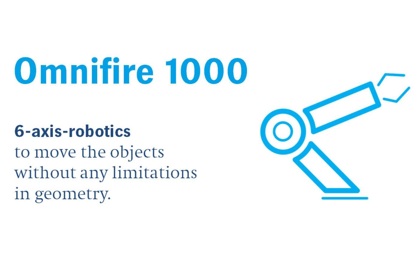 omnifire-1000-de
