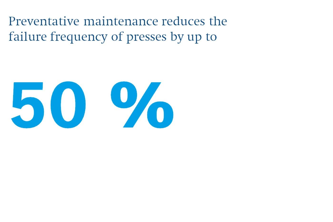 50_percent_preventative_maintenance_sx102