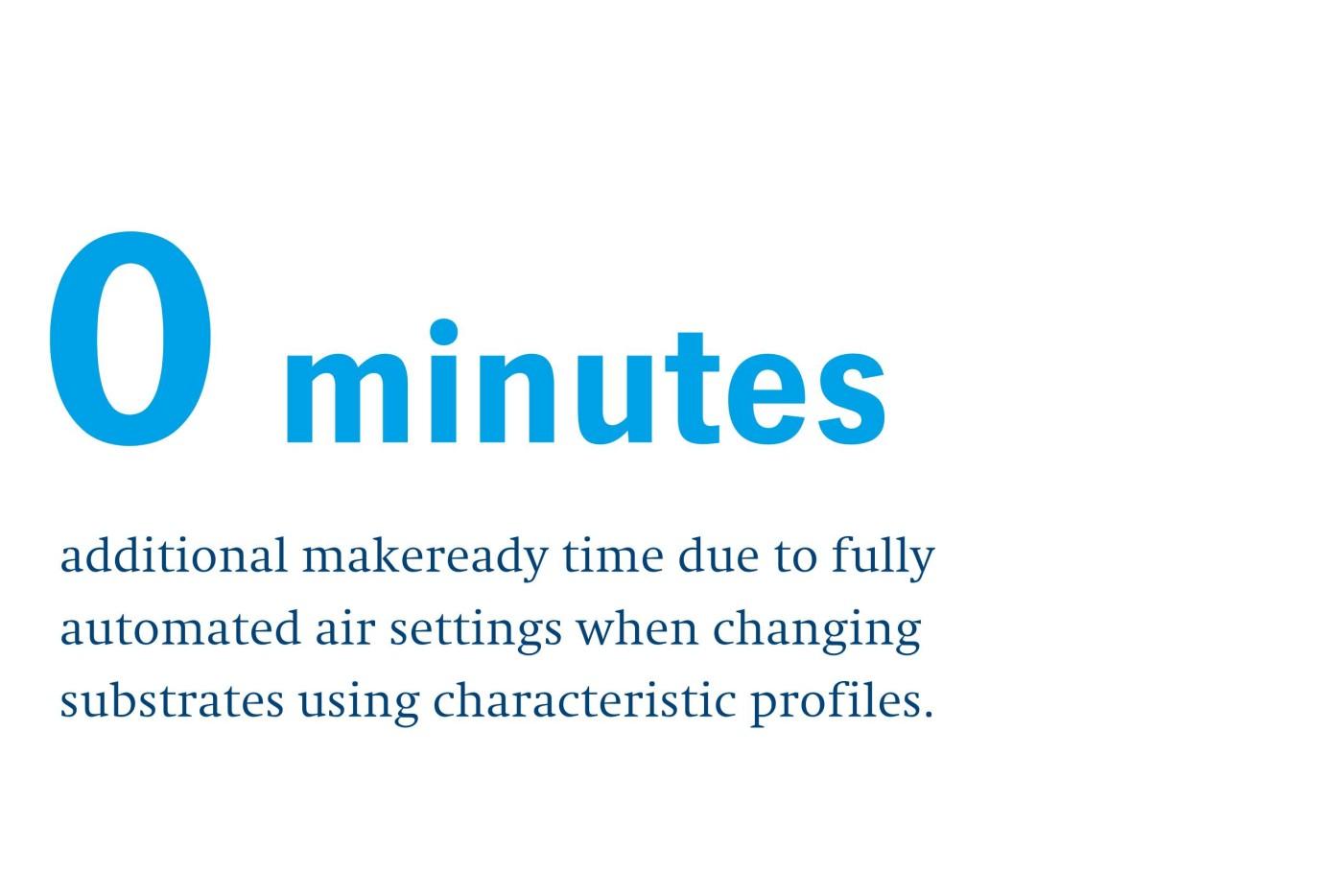 0_minutes