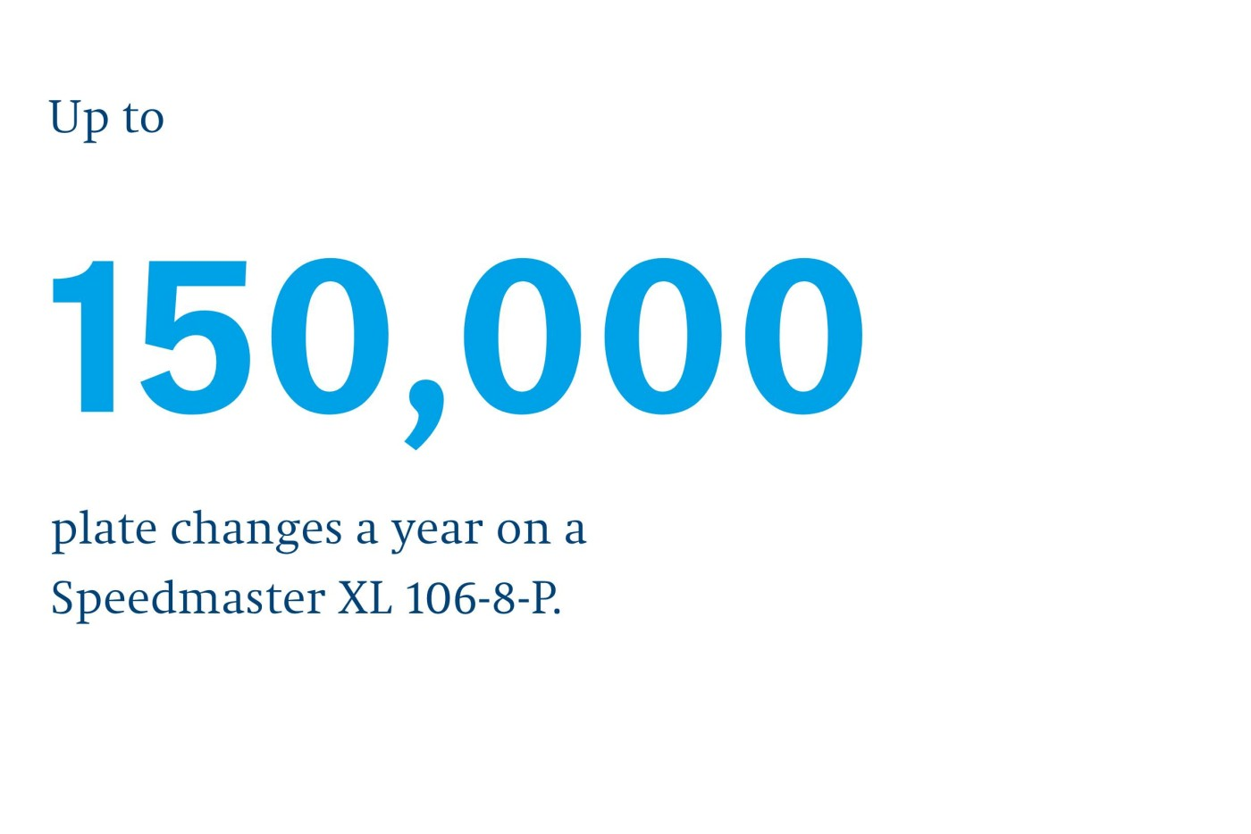 150000_plate_changes