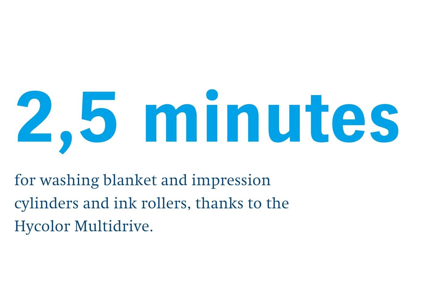 2_5_minutes_washing_blankets