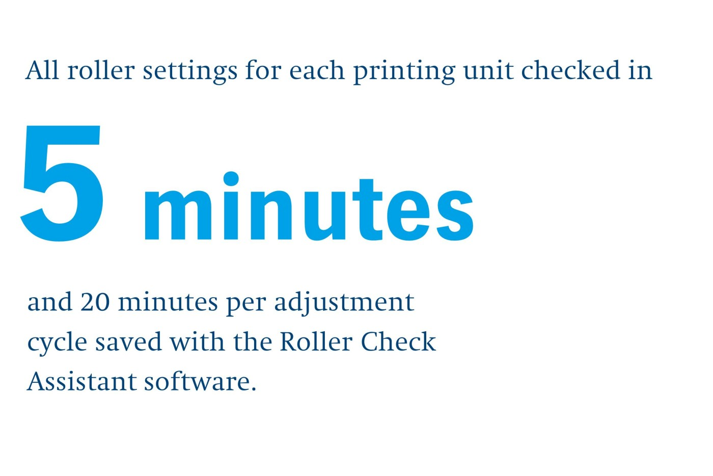 5_minutes_rollersettings_checked