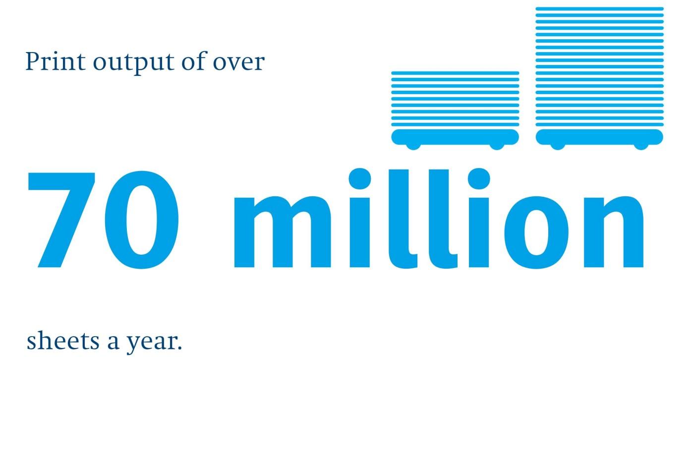 70_million_print_output