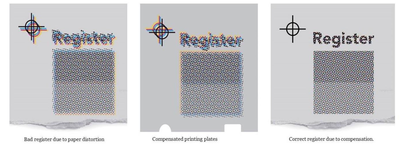 apsc_paper_distorcion