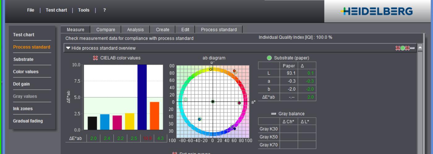 ColorTB-Quality-DE