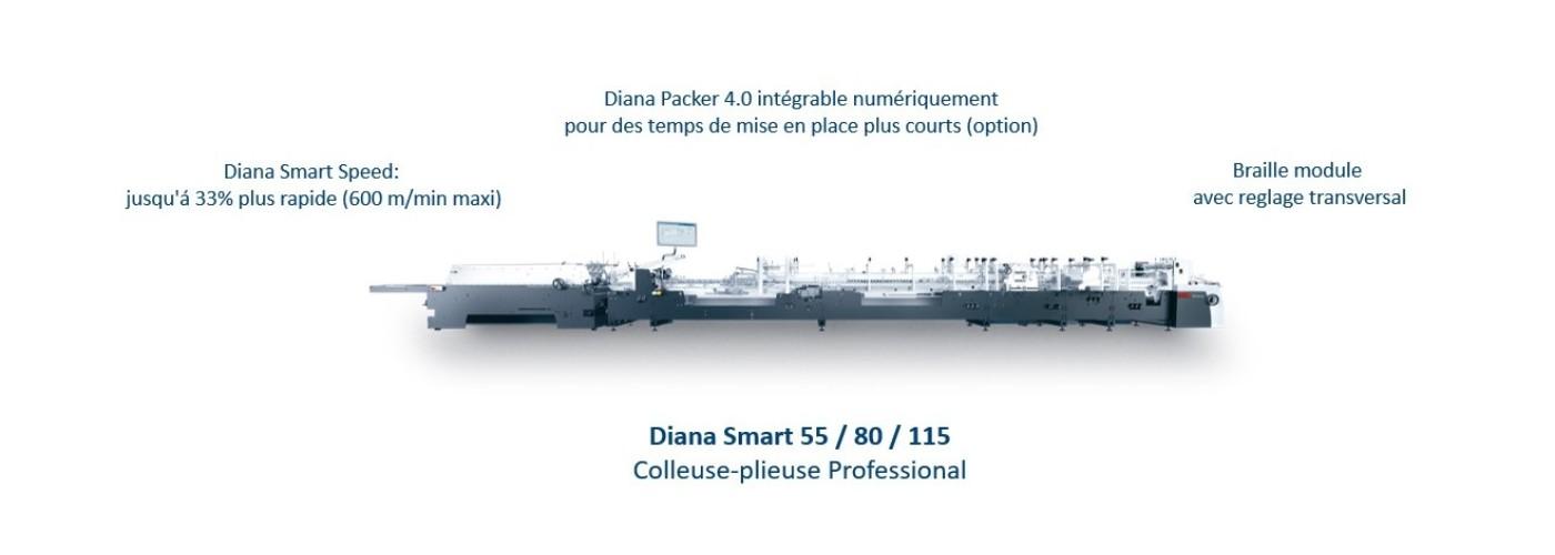 packslider_diana_smart_55_80_115