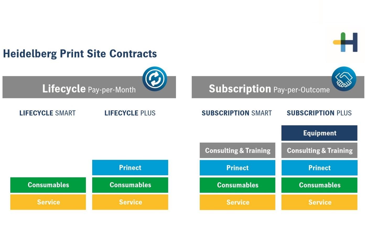 20201203_1_heidelberg_printsite_contracts