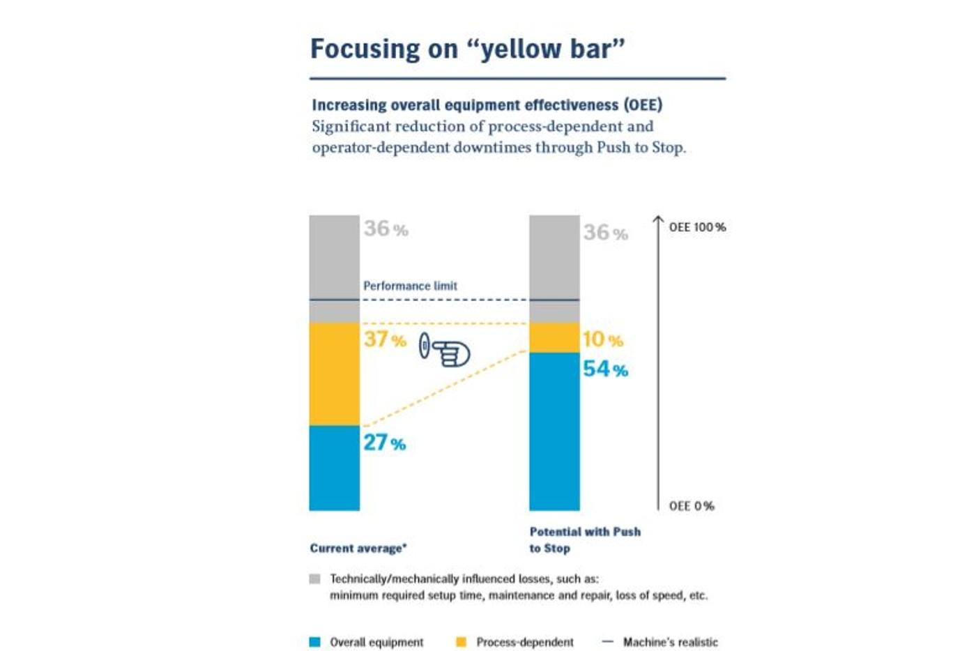 20200312_1_graphic_yellow_bar_en