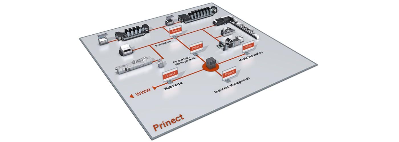 prinect_packaging_print_1000